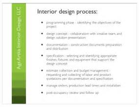 why hire an interior designer