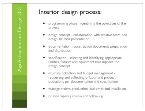 How To Be An Interior Designer Why Hire An Interior Designer