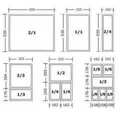 bac gastro tableau des dimensions boutique les ateliers