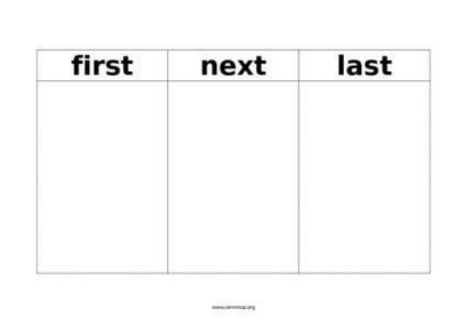 then template next last last templates commtap