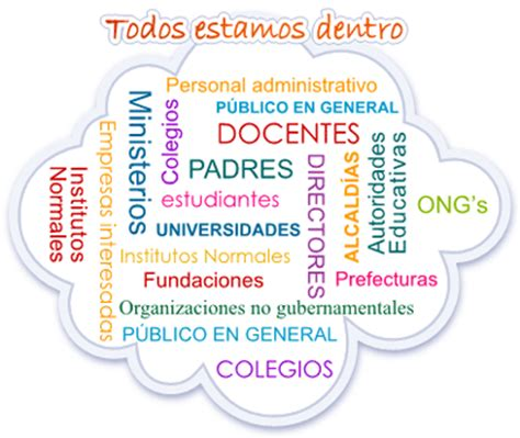 imagenes de organizaciones educativas estrategias de marketing y direcci 211 n de centros educativos