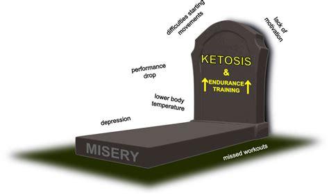 weight loss ketosis lose weight lose weight ketosis