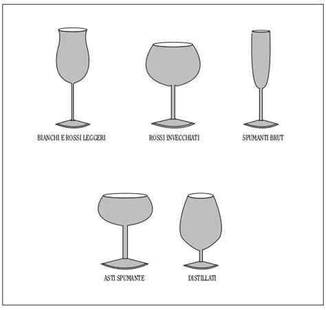 nomi dei bicchieri bicchieri tipologie di bicchieri da