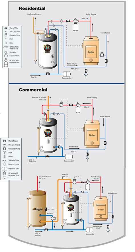 indirect water heater piping diagram wiring diagrams