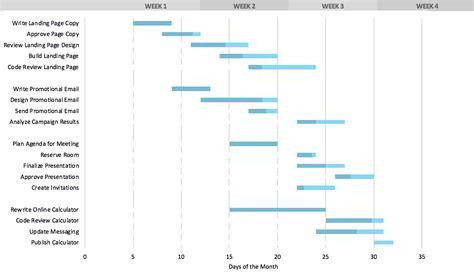 gantt chart excel template   teamgantt