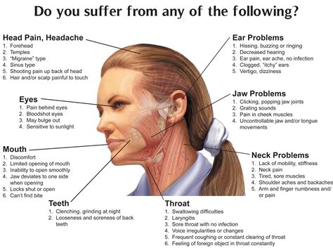 tmj diagram temporomandibular joint dysfunction myofascial