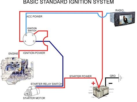 simple automotive wiring diagram ignition 28 images
