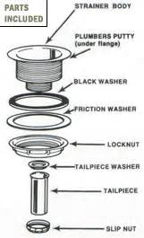 Diagram Of Bathtub Plumbing Plumbing Sink Drain Collar Gaskets