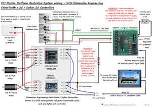 line level converter wiring diagram line level output elsavadorla