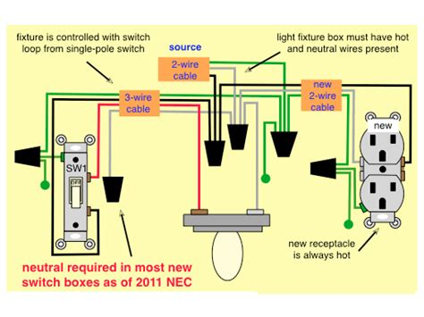 adding  receptacle    switch loop