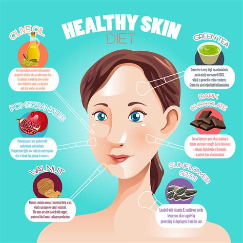 healthy fats and acne you need a healthy skin diet plan to reduce acne and aging