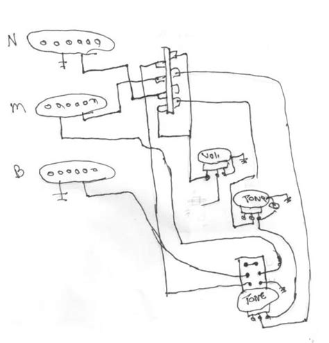 left handed strat wiring diagram wiring diagrams
