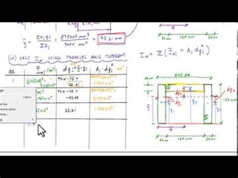 channel section properties geometric properties of a channel section part 2 2