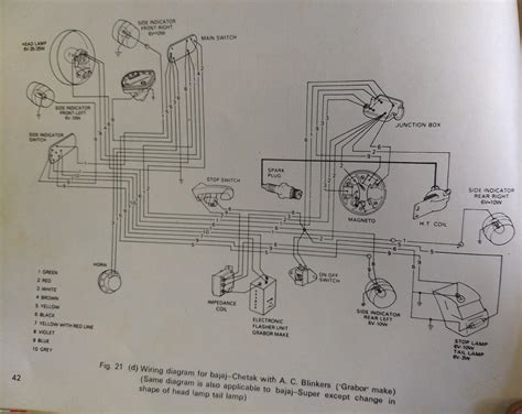 bajaj motorcycle wiring diagram wiring diagram with