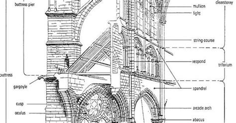 cathedral diagram search cathedrals and architecture