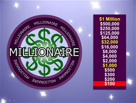 who wants to be a millionaire powerpoint template