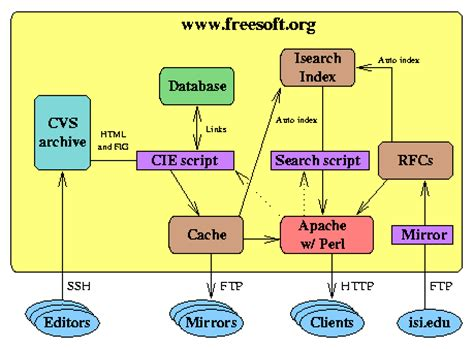 flowchart server symbol flowchart server symbol 28 images algorithm and