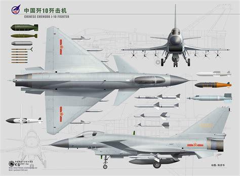 Chengdu J-10A/B & C   Thai Military and Asian Region J 17