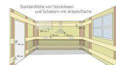 Arbeitsplattenhöhe Norm by Die H 246 He Steckdosen Und Schaltern Bei Der