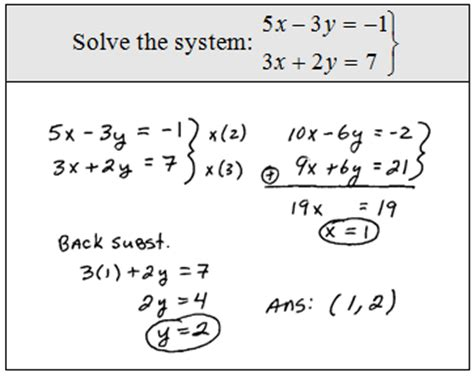 Solving Systems Of Equations By Elimination Worksheet by Linear Equations Elimination Method Worksheets Math