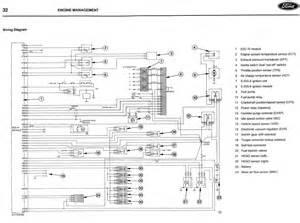 mazda mx6 wiring diagram pdf mazda wiring diagram exles