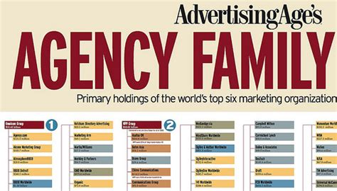 advertising age advertising agency marketing industry advertising age s agency family trees 2006 flickr