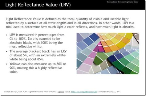 light reflective value color