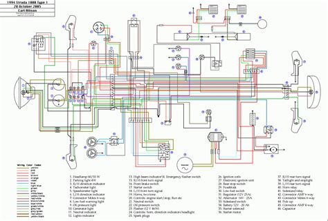 diagram pdf vauxhall corsa wiring diagram pdf efcaviation