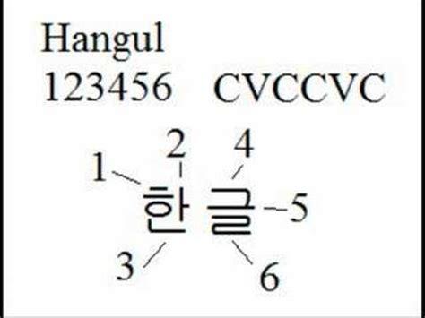 kim namjoon korean letters korean lesson 1 hangul part 1 how to order korean