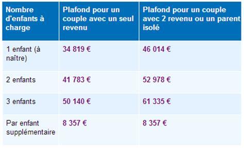 Tableau Plafond Ressources Caf by Aide Financi 232 Re Enfant Toutes Les Allocations De La Caf