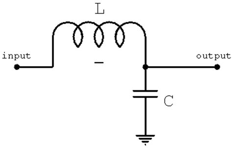 high pass filter calculator lc lc ripple filter calculator