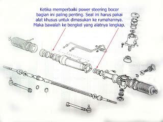 Seal Power Steering Kijang Kapsul pindah ke bengkelgratis 2007