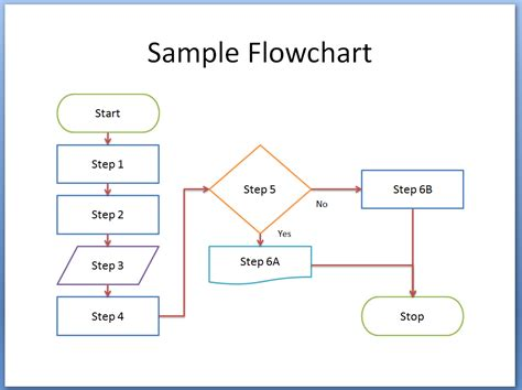 8 Flowchart Templates Excel Templates Simple Flow Chart Template