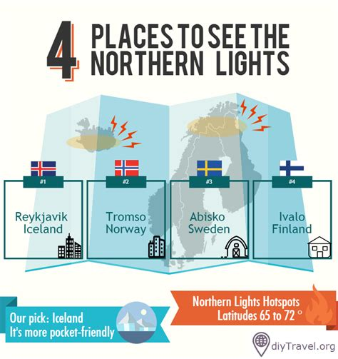 good place to see northern lights in iceland singaporean guide to the northern lights diytravel