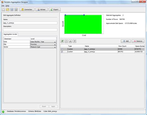 aggregate tables in data warehouse exles data warehouse aggregate tables doesn t work in pentaho