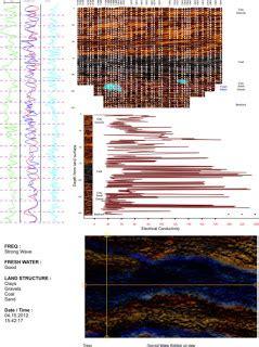 Alat Geo Electromagnetic Satellite Scan cara menentukan titik pengeboran paling akurat site