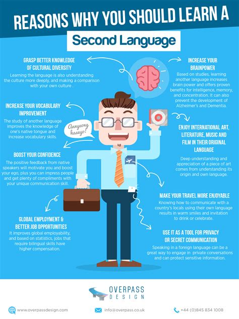 Learning A Second Language why you should learn a second language infographic e