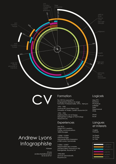 Best Font For Architecture Resume by Visual Infographic Resume Examples Vizualresume Com
