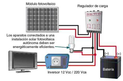 lada fotovoltaica geoeficiencia