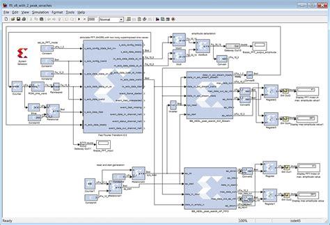 pattern generator xilinx ar 45810 autoesl integration of autoesl design with ap