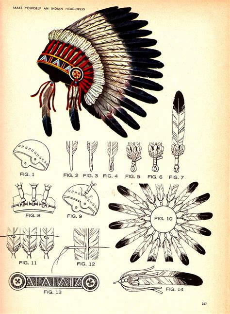 pattern in chief meaning make yourself an indian headdress please don t actually