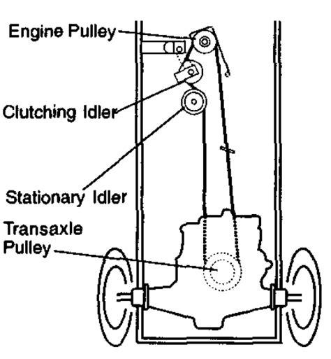 craftsman drive belt diagram craftsman mower drive belt diagram images