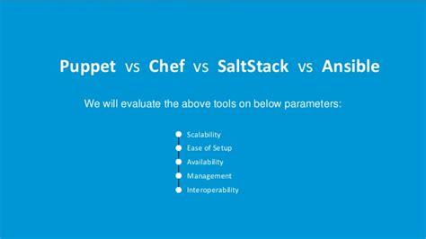 layout manager vs marionette chef vs puppet vs ansible vs saltstack configuration