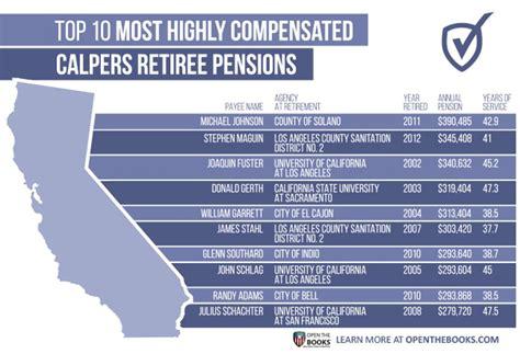 calpers retirement calculator table calpers retirement calculator table brokeasshome com