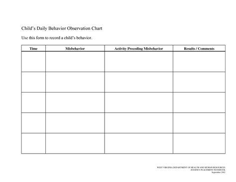 best photos of daily behavior log template printable
