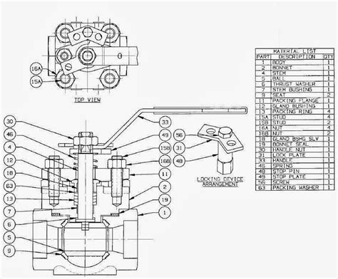 this entry is part of 8 in the series beautiful and ball valves types construction applications and