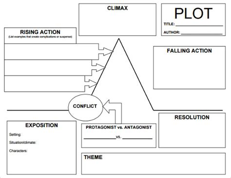 story arc template floridaframeandart entranching plot diagram pdf plot
