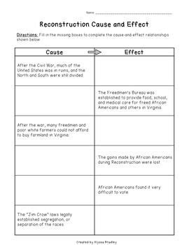 The Politics Of Reconstruction Worksheet Answers by 22 Best Reconstruction Era Images On Social