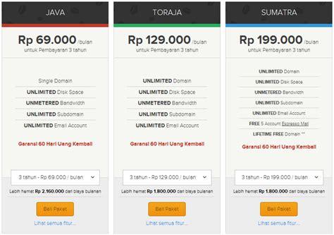 Affiliate Marketing Modal Dengkul Hosting Provider Hosting Provider Terbaik