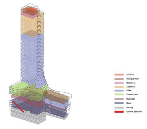 designboom media kit 1000 ideas about chongqing on pinterest seoul dalian